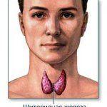 Як лікувати запалення щитовидної залози