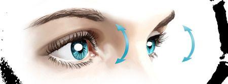 Як зняти втому з очей