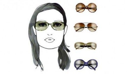 Як вибрати жіночі та чоловічі сонцезахисні окуляри за формою обличчя