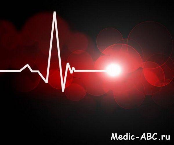Кардіограма серця