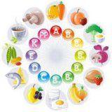Організму потрібні мікроелементи вітаміни і амінокислоти