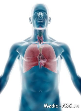 Особливості лікування бронхіальної астми