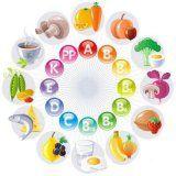 Корисні взаємодії вітамінів і мінералів
