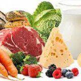 Повноцінне і здорове харчування людини