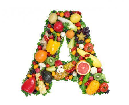 Користь вітамінів від а до я