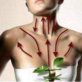 Правильний догляд за шкірою шиї і декольте